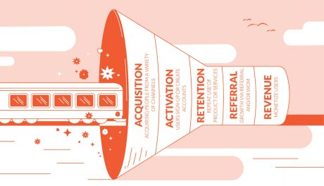 Inbound- growth hacking-pirate-funnel